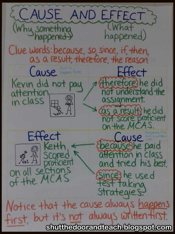Shut the Door and Teach Teaching Cause and Effect