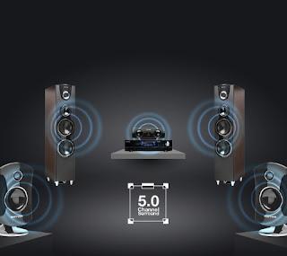 2 best polytron speaker recommendations
