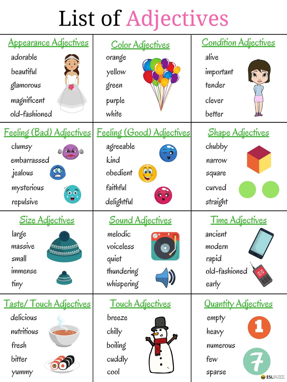 Great Charts To Learn Adjectives In English