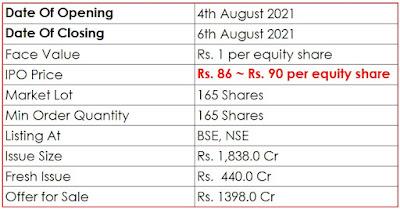 Devyani International Limited IPO