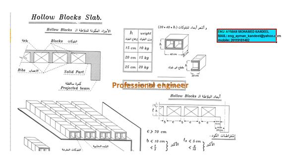Design manual program excel sheet for