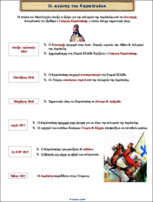 http://eclass31.weebly.com/uploads/8/3/3/4/8334101/c-kef-13-istoria_st.pdf
