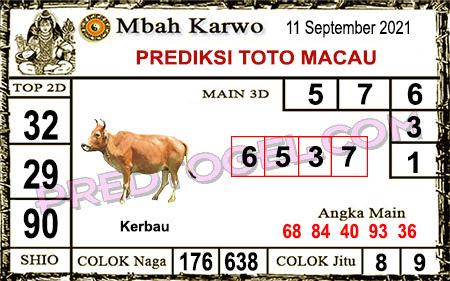 Prediksi jitu Mbah Karwo Macau Sabtu 11 September 2021