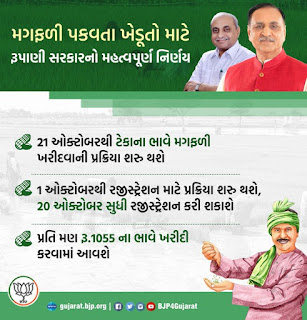 Gujarat Farmers Tekana Bhav Registration