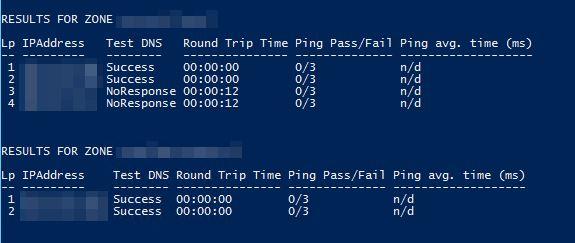 Wynik działania skryptu Test-DNSConditionalForwarders