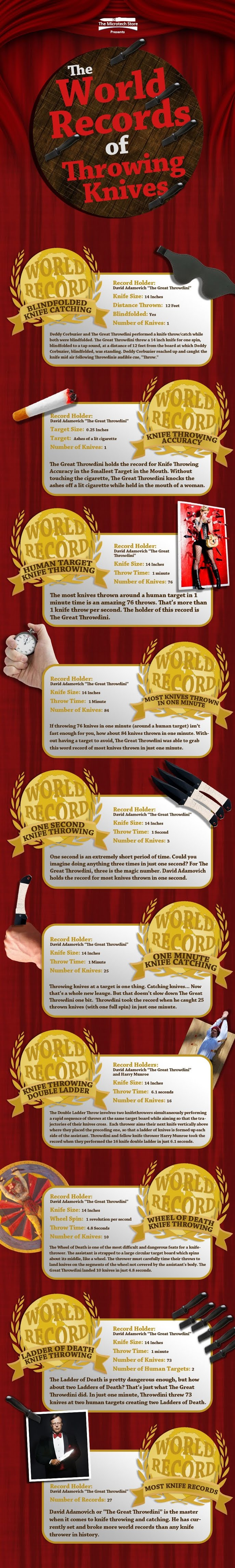 The World Records of Throwing Knives #infographic