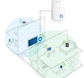 Cara Memperluas Jangkauan Wi-Fi di Rumah Anda