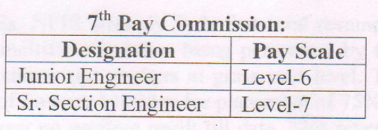 7th-pay-commission-pay-scale