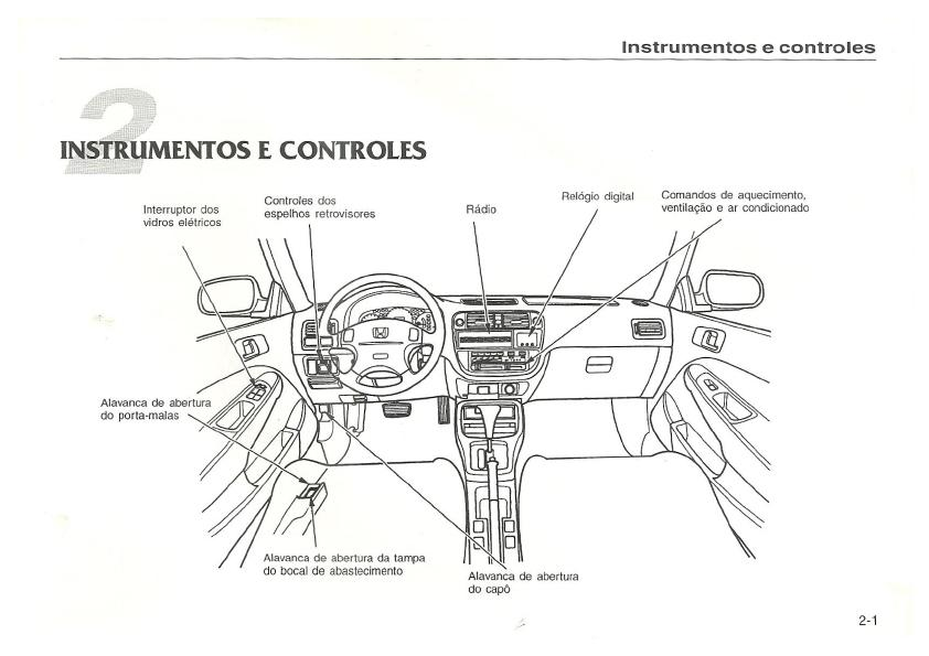 MANUAIS DO PROPRIETÁRIO: MANUAL HONDA CIVIC 2000