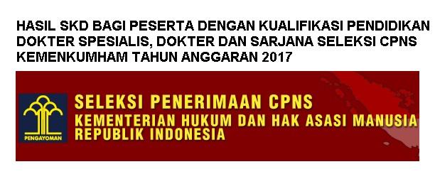 Lowongan Kerja  Pengumuman Pelamar S1 yang Lolos ke Tahap SKB CPNS Kemenkumham 2017   Juni 2018