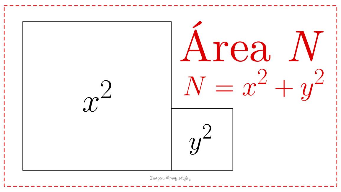 Aplicação dos Números Complexos na Construção Civil