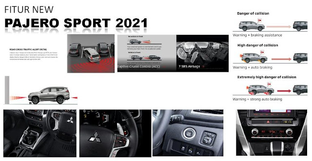 fitur-new-pajero-sport-2021