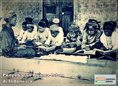 Kerajaan Islam di Indonesia, Proses Penyebaran Islam di Indonesia, Teori Masuknya Islam di Indonesia, Faktor Pendorong Penyebaran Islam di Indonesia,
