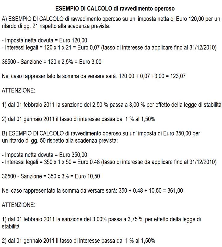 esempi di calcolo ravvedimento operoso e sanzioni