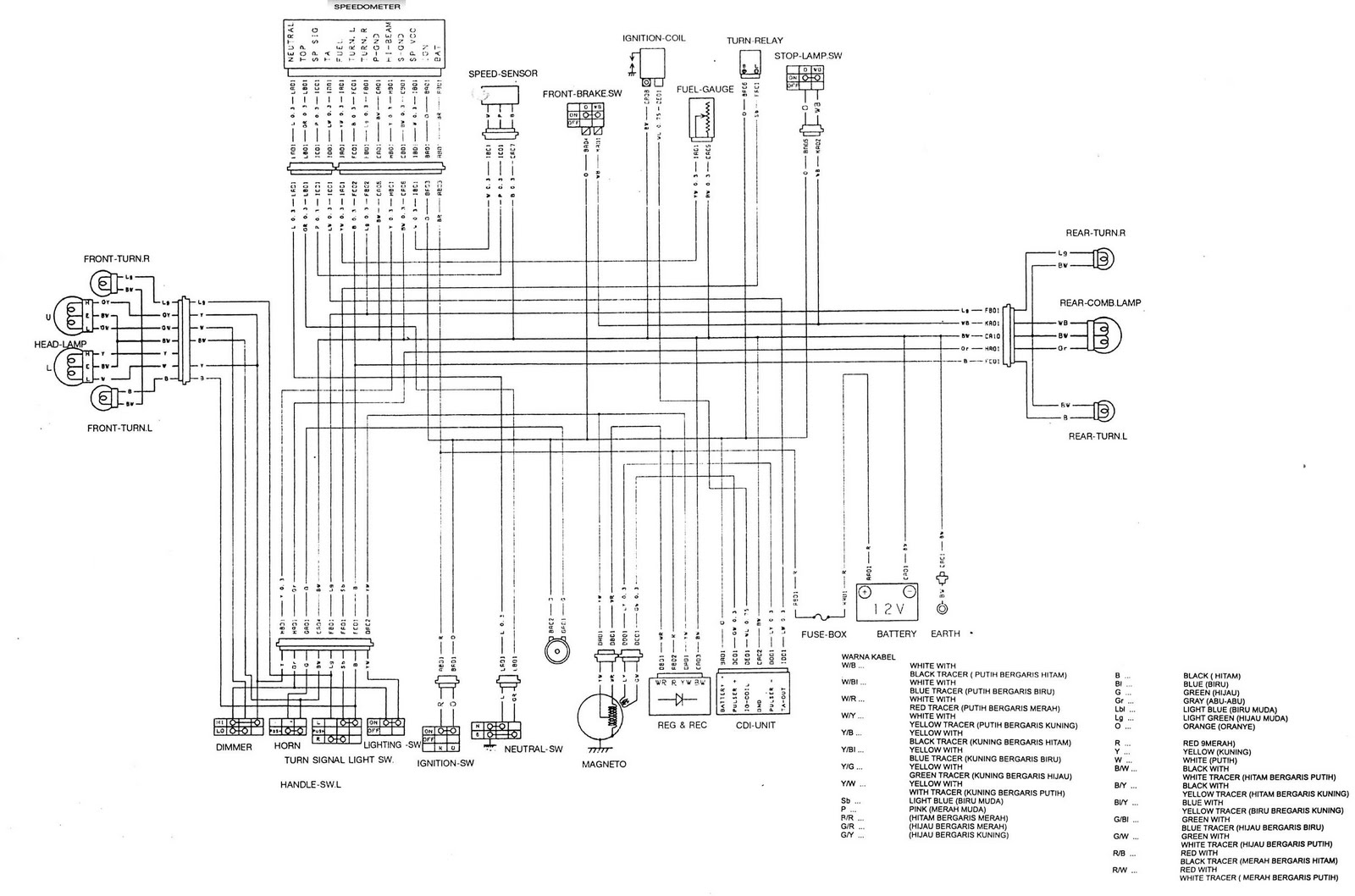 Blognya Iyuss: Diagram Kelistrikan Satria FU