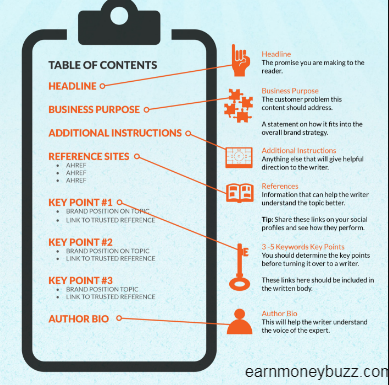 10 Tips for Writing Quality Content for Your Blog