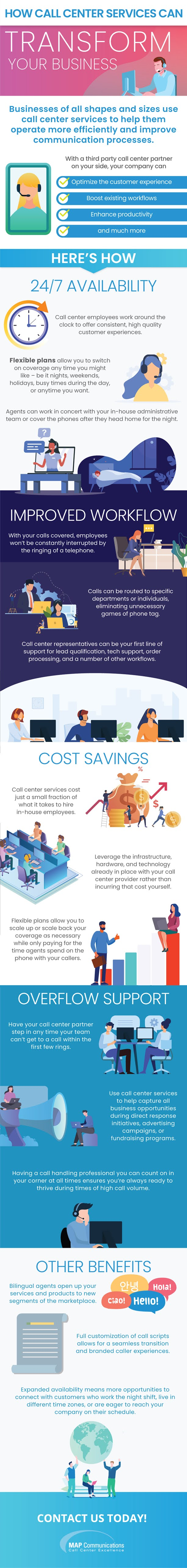 How Call Center Services Can Transform Your Business #infographic #Call Center Services #infographics #Call Center #Business