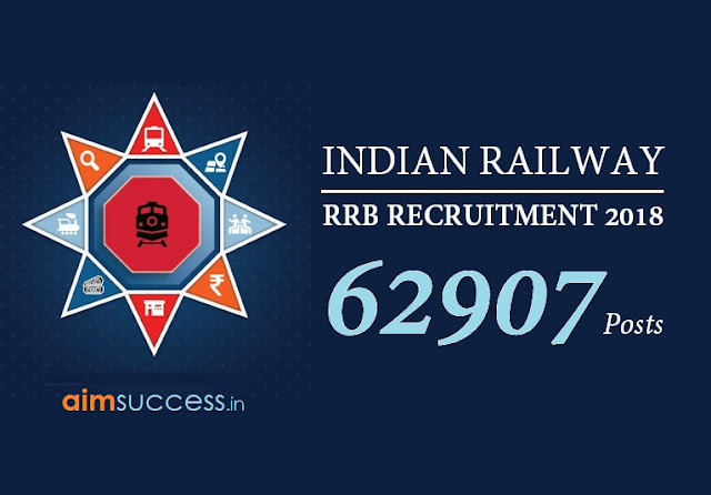 Railway RRB Group D Recruitment 2018 62907 Vacancies