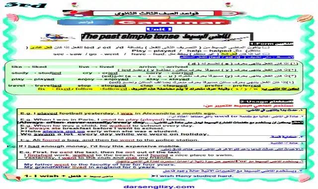 اقوى مذكرة قواعد اللغة الانجليزية للصف الثالث الثانوى كاملة 2022 اعداد مستر محمد فوزي
