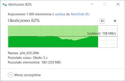 Kopiowanie 1000 dwumegabajtowych plików z dysku WD do dysku ramdysku w laptopie