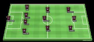 تشكيله برشلونة في دوري أبطال أوروبا 2021