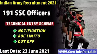Indian Army Technical Entry Scheme 2021