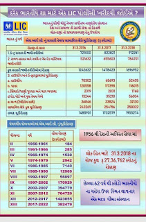 https://www.vtvgujarati.com/news-details/business-know-about-lic-kanyadan-policy-scheme-start-investing-in-with-121-rupees