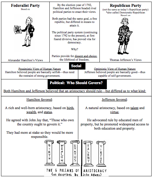 alexander hamilton vs thomas jefferson    venn       diagram     Tutaropencertificatesco