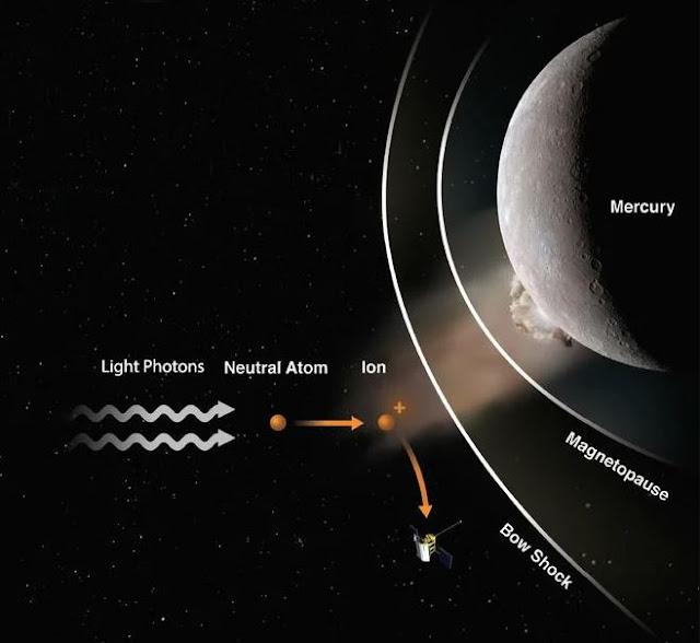 Impacto de meteoroide registrado em Mercúrio pela missão MESSENGER