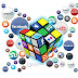 69 Web 2.0 Untuk Meningkatkan Rangking Web Anda di Google