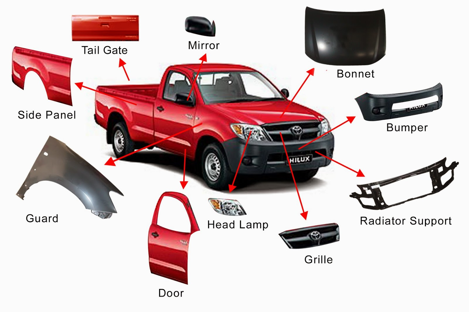 Honda Car Spare Parts Usa