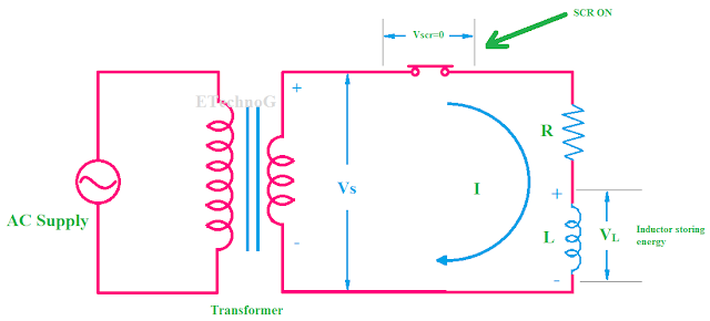 single phase half wave controlled rectifier using SCR