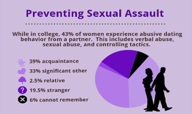 How We Can Help With Your Civil Sexual Assault Case #infographic