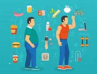 Metabolisme tubuh