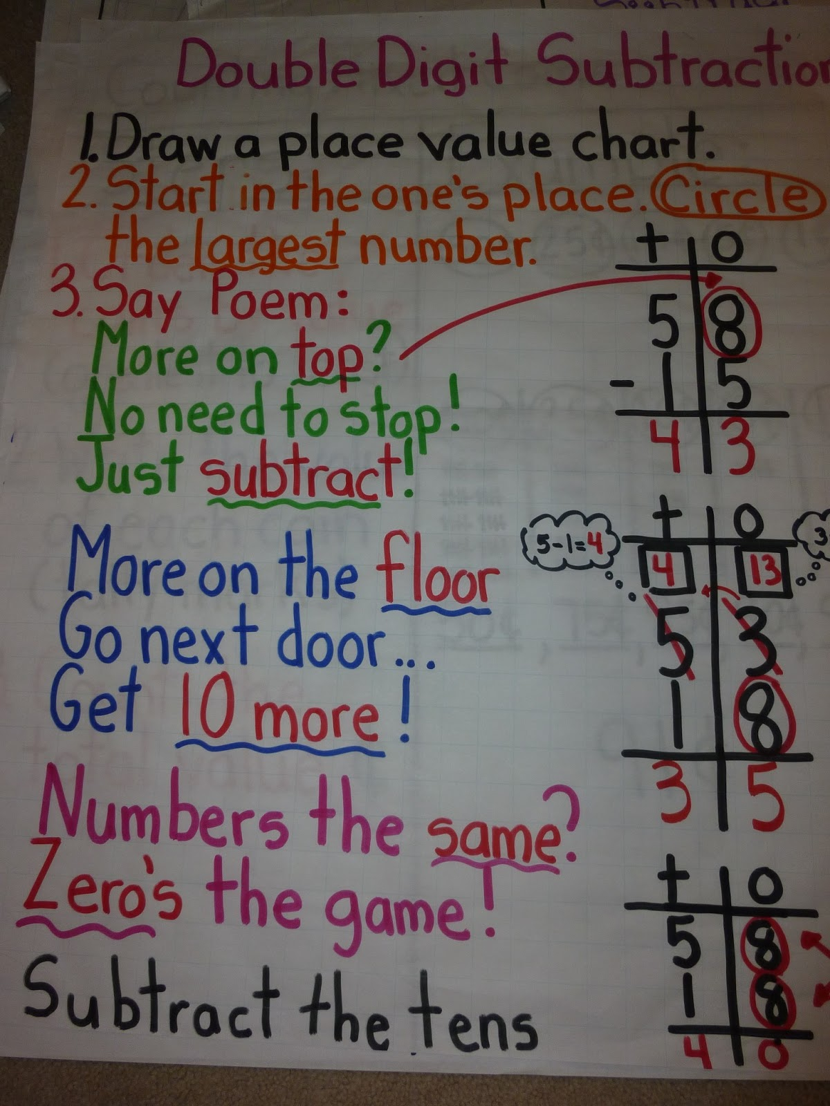 nbt  addition and subtraction anchor charts double digit also love teach math rh love teachmathspot
