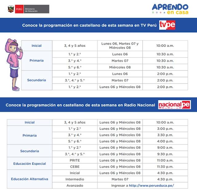 Horarios aprendo en casa, programación aprendo en casa de TV Perú y radio