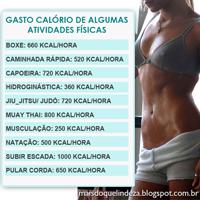http://maisdoquelindeza.blogspot.com.br/2014/03/quantidades-de-calorias-gastas-em.html