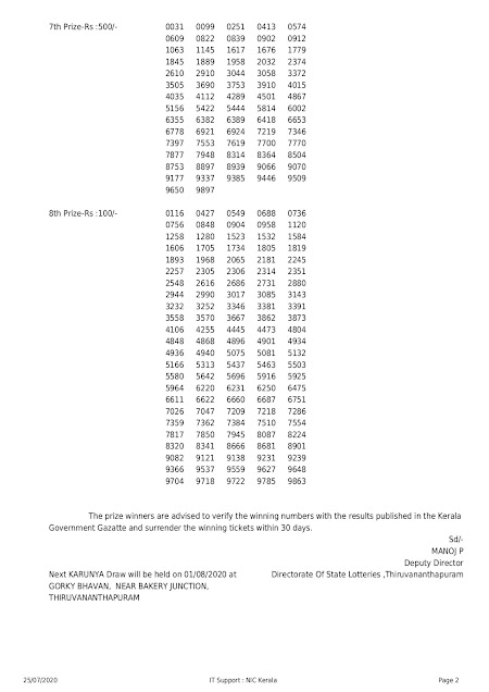 Kerala Lottery Results Today 25.07.2020 Karunya KR-458 Result_Keralalottery.info-0002