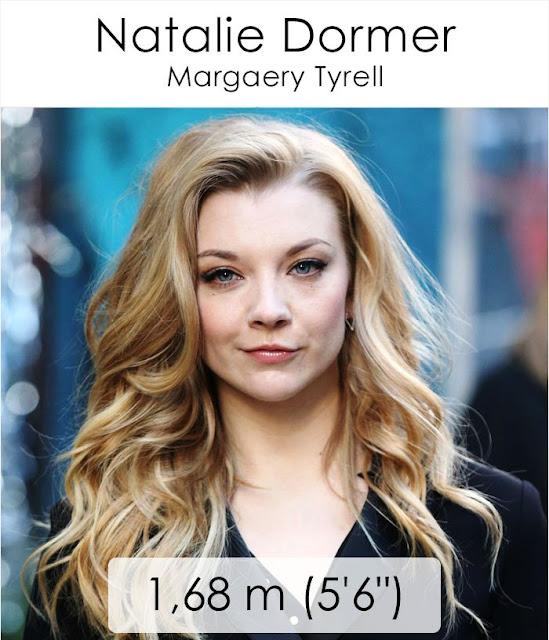 Natalie Dormer (Margaery Tyrell) 1.68 m
