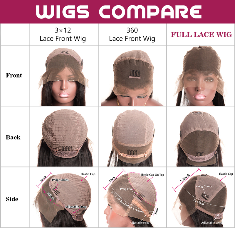 What Is The Most Comfortable Wig
