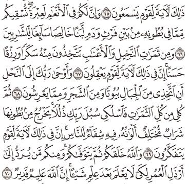 Tafsir Surat An-Nahl Ayat 66, 67, 68, 69, 70