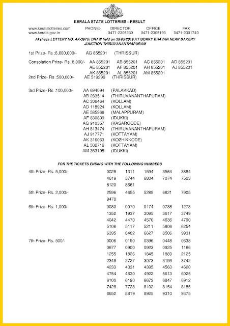 Kerala Lottery Result 29-05-2019 Akshaya Lottery Results AK-397 keralalotteriesresults.in-page-001