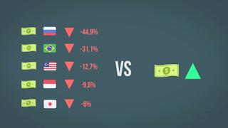 Mata uang global melemah