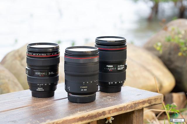 Canon RF & EF 24-105mm L 鏡系列