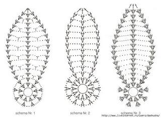 patrones para las esferas navideñas a ganchillo