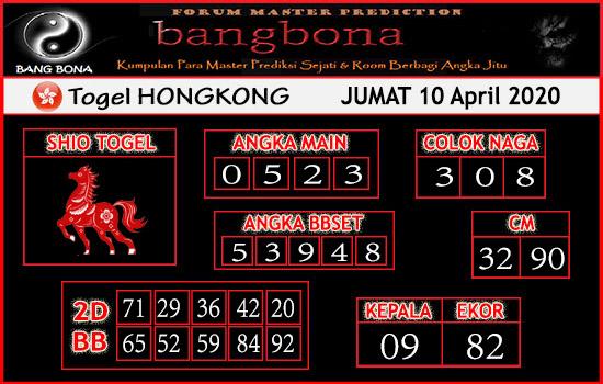 Prediksi HK Malam Ini Jumat 10 April 2020 - Bang Bona HK