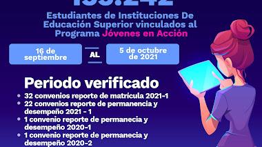 CUARTA JORNADA DE ENTREGA DE INCENTIVOS JEA CICLO 4-2021 PEREIRA