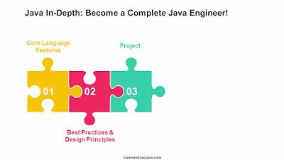 final class vs private class in Java