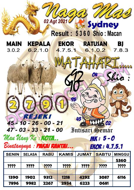 Syair Nagamas Sdy Senin 02 Agustus 2021