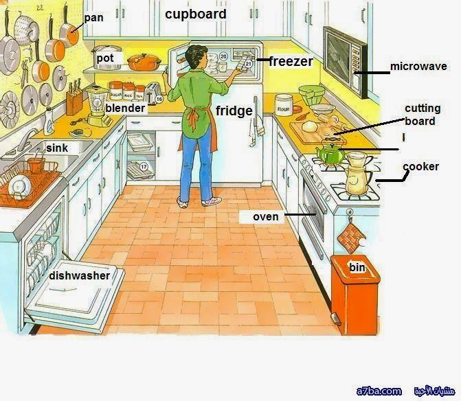 ادوات المطبخ - تعليم الانجليزية بسهولة